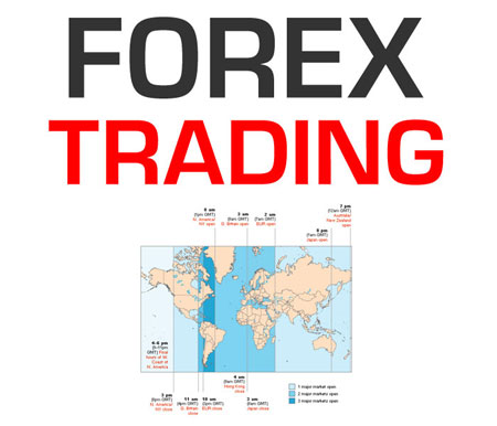 Forex dreaming