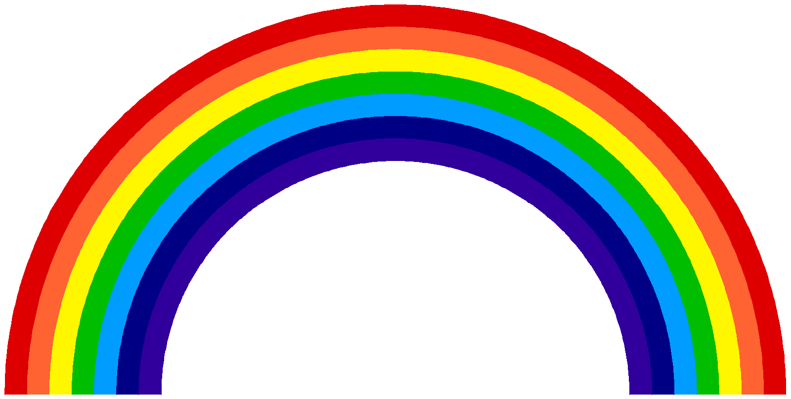 Rainbow the meaning of the dream in which you see rainbow rainbow biocorpaavc