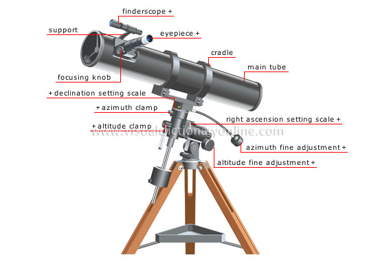 Telescope - 04 photo